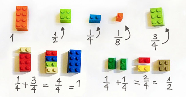 Use LEGO bricks to teach children math